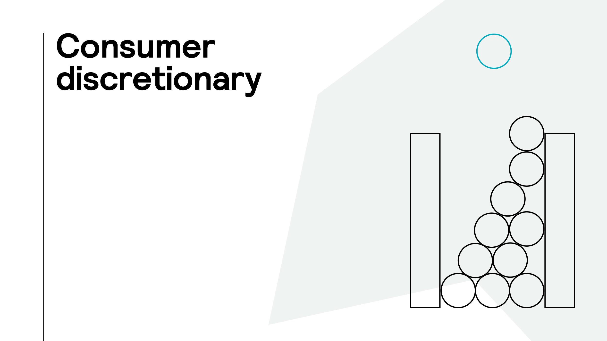 Future Brand Index 2021 Consumer discretionary