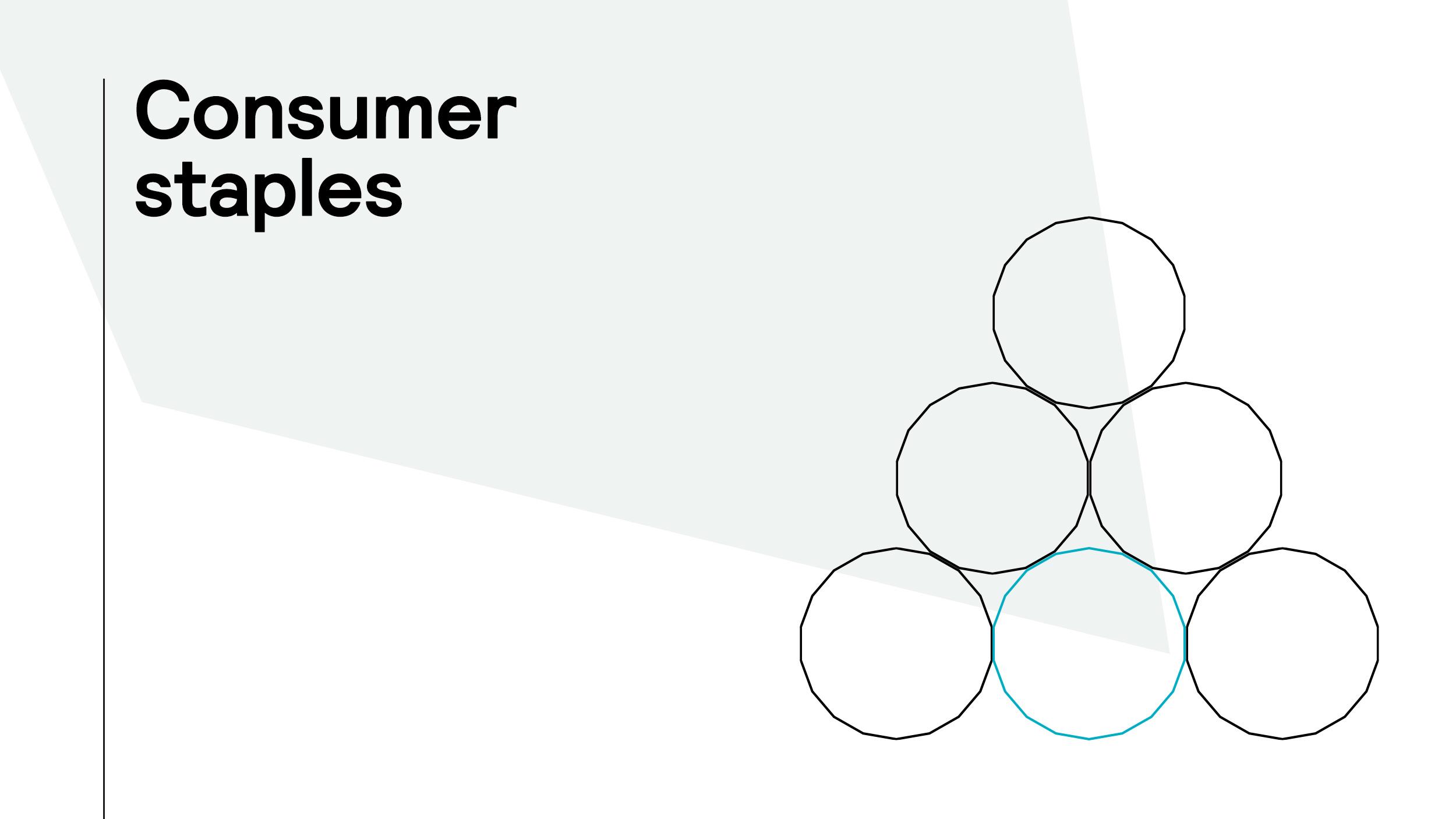 Future Brand Index 2021 Consumer staples