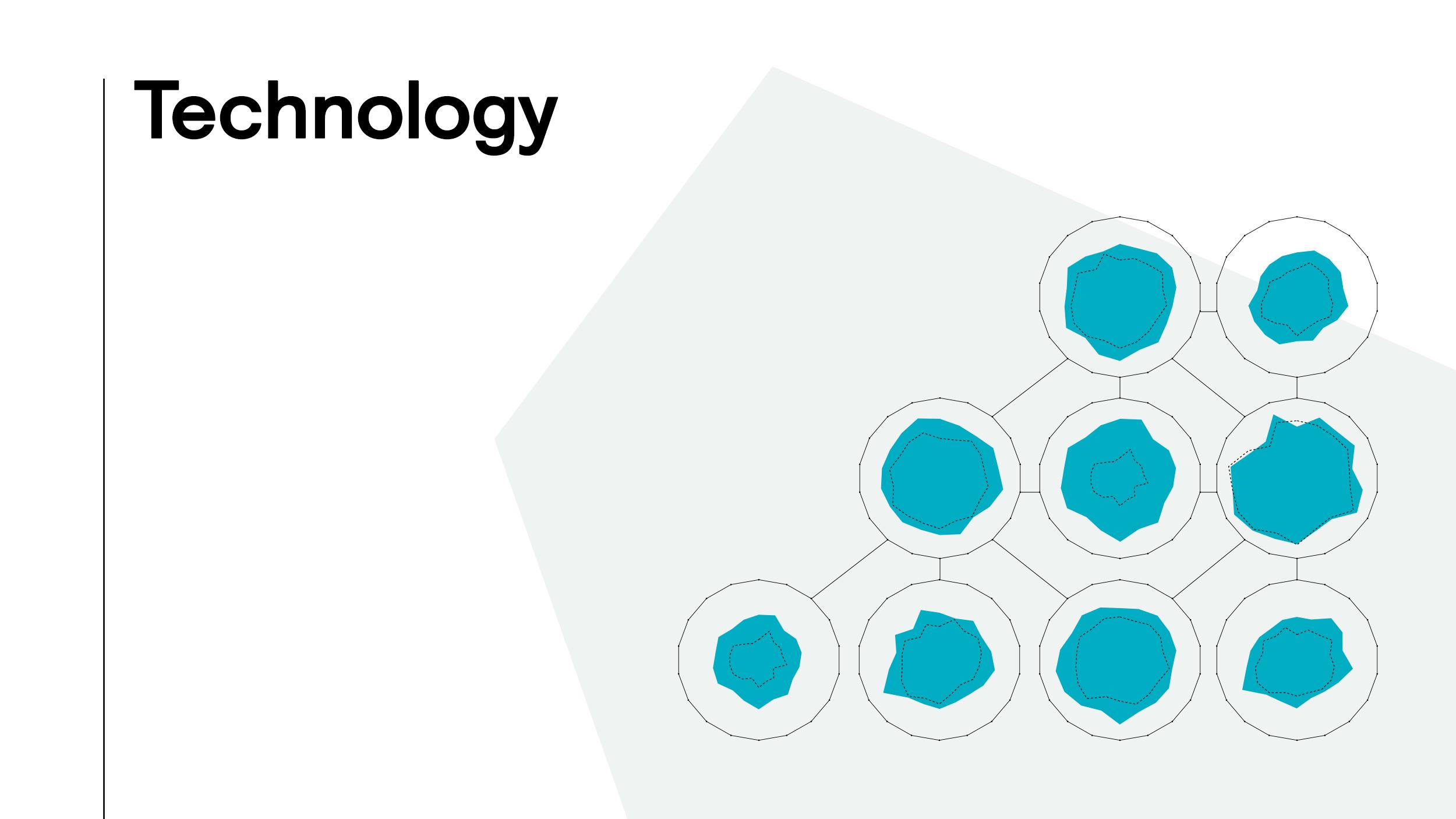 Future Brand Index 2021 Technology