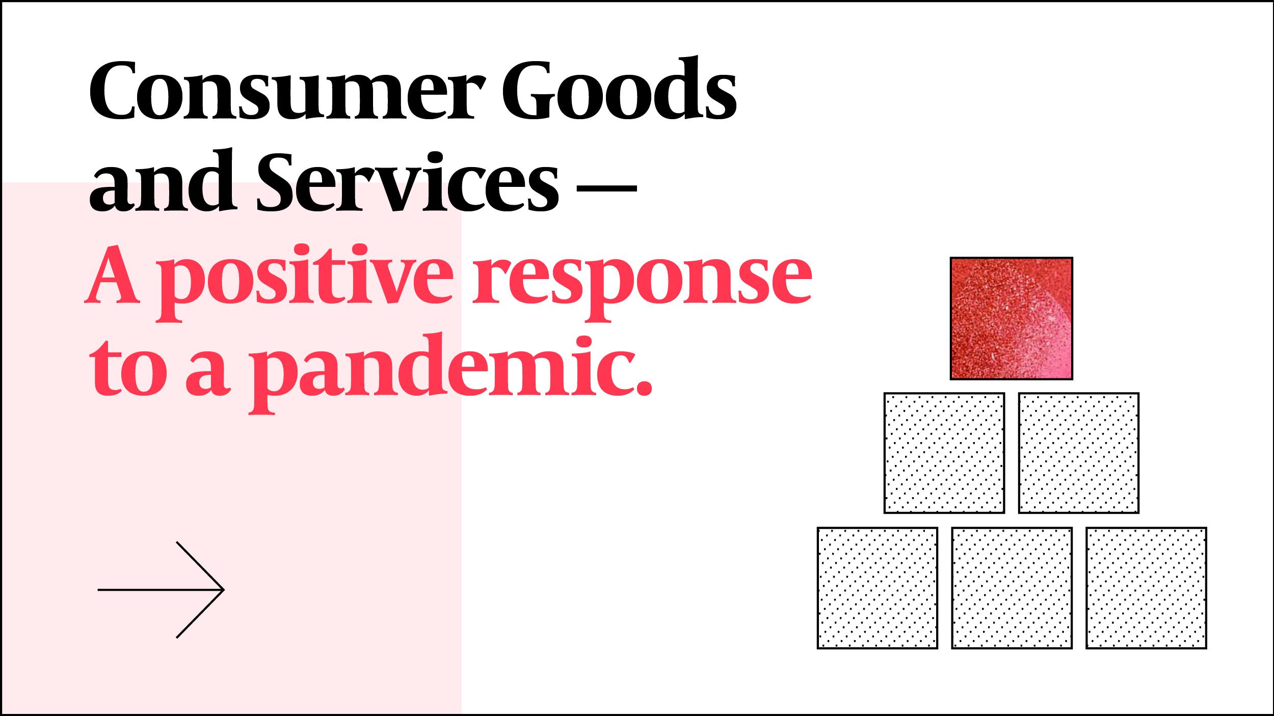 Future Brand Index 2020 Consumer