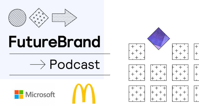 FutureBrand Index Podcast