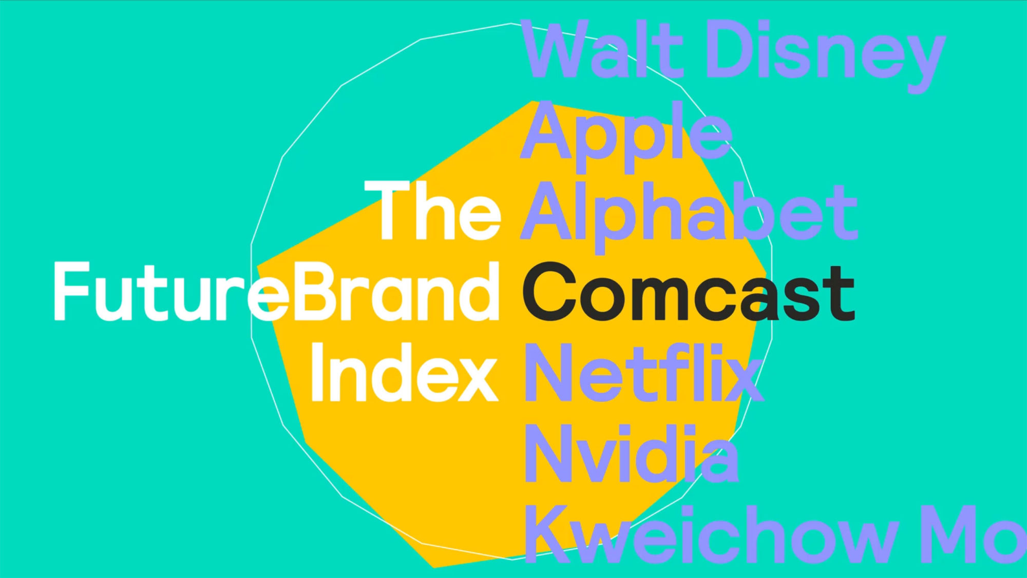 The FutureBrand Index 2018 | FutureBrand