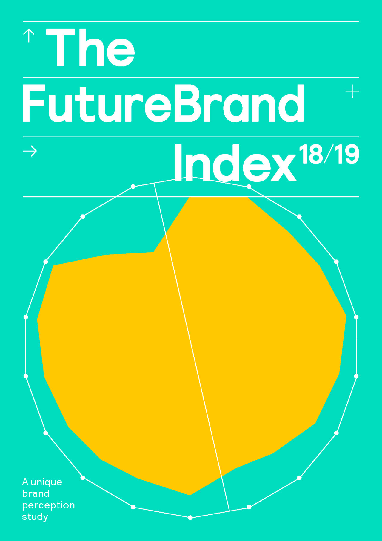 Does your brand have the Futureproof Factor?