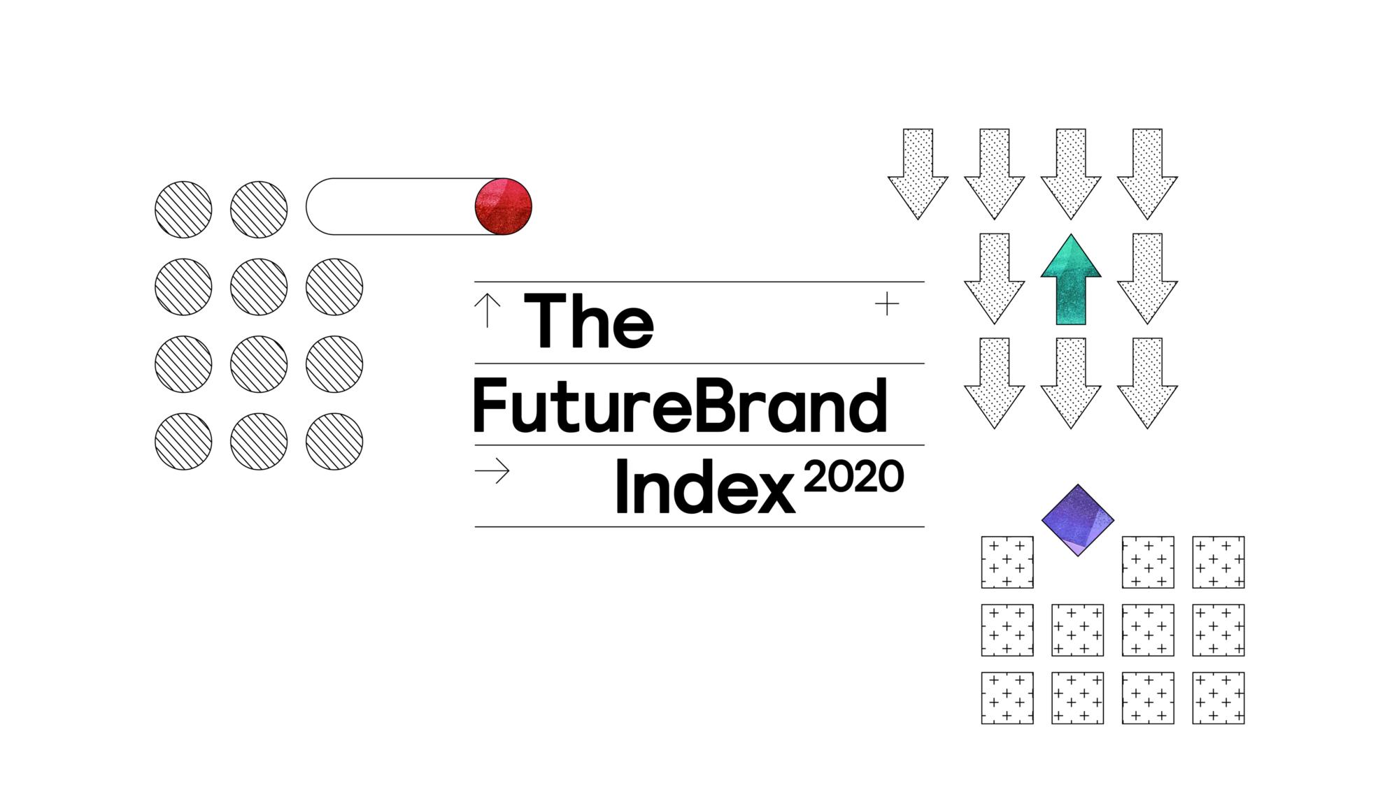 The FutureBrand Index 2020